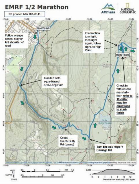 Half Marathon Participant Map